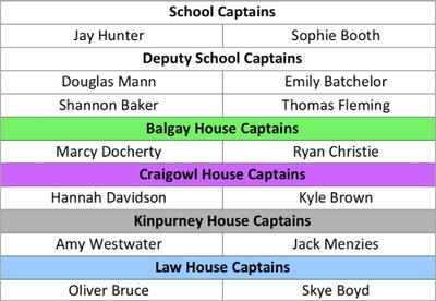 Pupil Leadership Team 2020/21